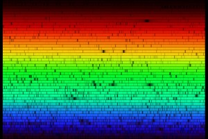 Light Spectrum of our Sun. Credit: N.A.Sharp, NOAO/NSO/Kitt Peak FTS/AURA/NSF